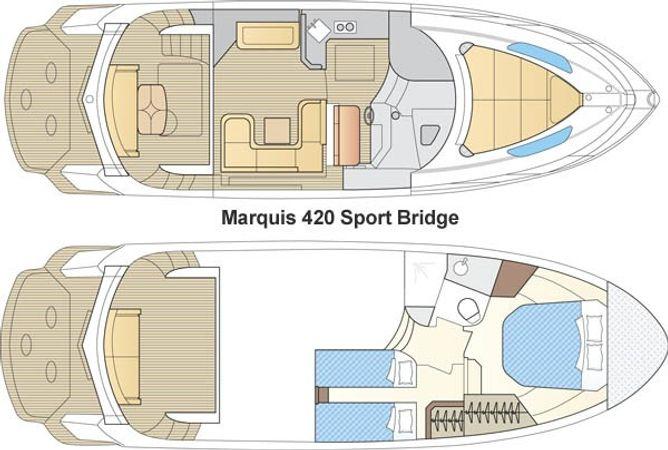 Marquis 420 | SC