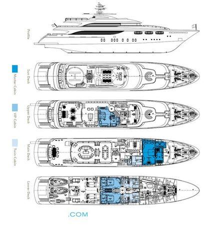 Golden yachts 172 | Oneiro