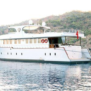 Location bateau à moteur - Turquie
