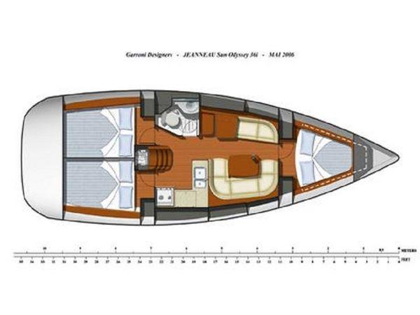Jeanneau Sun Odyssey 36i | WaterProof