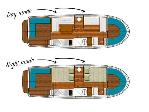 Pénichette 950E   Locaboat 18
